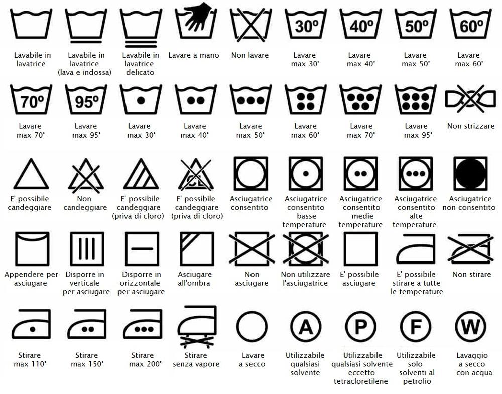 Leggere Le Etichette Di Lavaggio Significato Dei Diversi Simboli